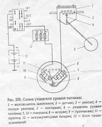 Схема Конструкция