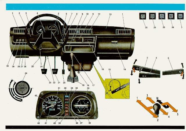Органы управления и контрольно измерительные приборы автомобиля  Органы управления и контрольно измерительные приборы автомобиля ЗАЗ 110206